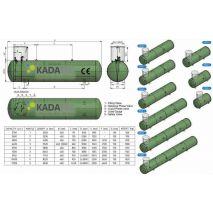 Газгольдеры Kadatec