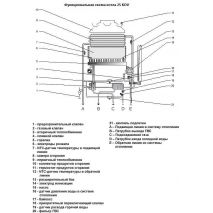Схема подключений газового котла  Protherm.