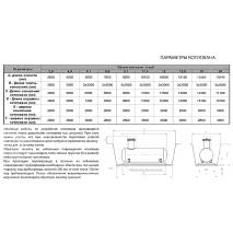 GVP - размеры котлована