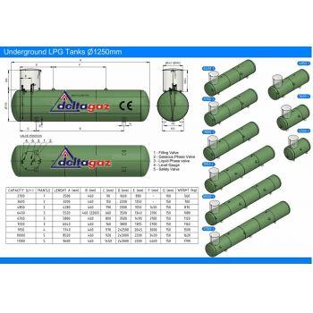 Газгольдер 6400 литров Deltagaz